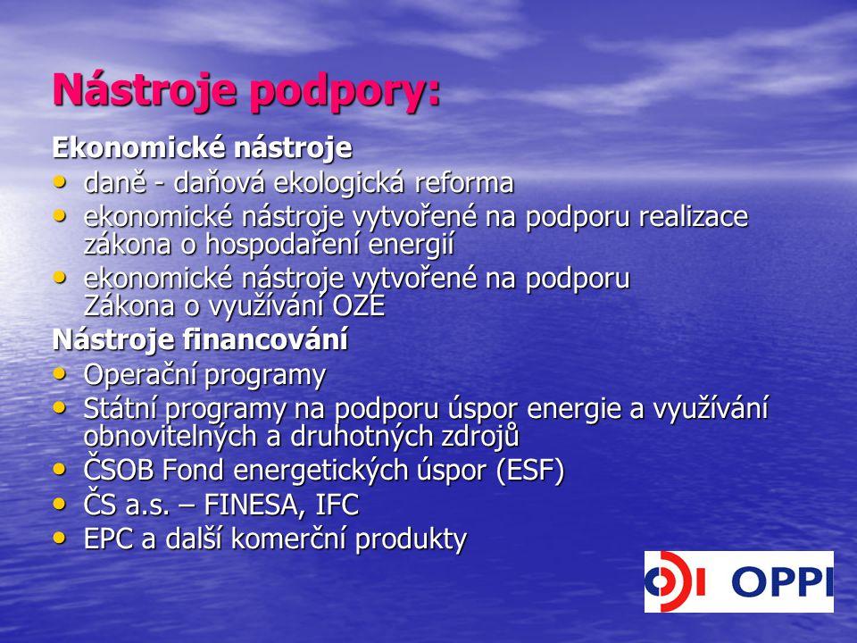 Finanční nástroje v OPPI: poskytovatelem podpory ve formě dotace je Ministerstvo průmyslu a obchodu a implementační agenturou je Česká energetická agentura (ČEA) poskytovatelem podpory ve formě dotace je Ministerstvo průmyslu a obchodu a implementační agenturou je Česká energetická agentura (ČEA) poskytovatelem podpory ve formě zvýhodněného podřízeného úvěru s finančním příspěvkem je ČMZRB poskytovatelem podpory ve formě zvýhodněného podřízeného úvěru s finančním příspěvkem je ČMZRB u jednoho projektu nemohou být využity obě podpůrné formy financování u jednoho projektu nemohou být využity obě podpůrné formy financování vyhlašovatel resp.