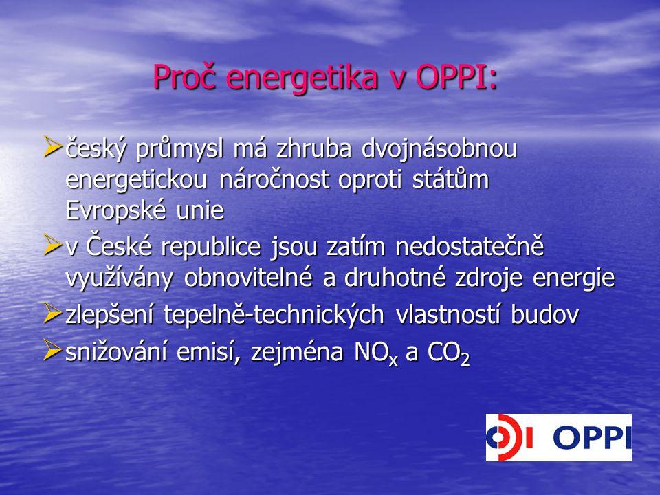 """""""Energetické programy v OPPI název- Eko-energie Cíl programu: Cíl programu: snižování energetické náročnostisnižování energetické náročnosti omezit závislost české ekonomiky na dovozu energetických."""