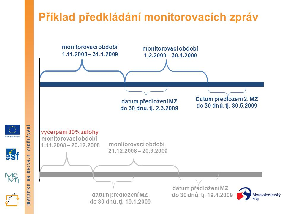 """INVESTICE DO ROZVOJE VZDĚLÁVÁNÍ Monitorovací zpráva - Benefit7 Záložka """"Přílohy zprávy"""