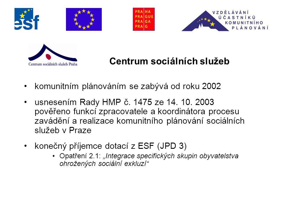 Centrum sociálních služeb komunitním plánováním se zabývá od roku 2002 usnesením Rady HMP č.