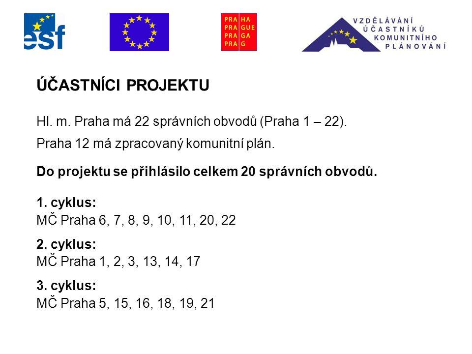ÚČASTNÍCI PROJEKTU Hl. m. Praha má 22 správních obvodů (Praha 1 – 22).