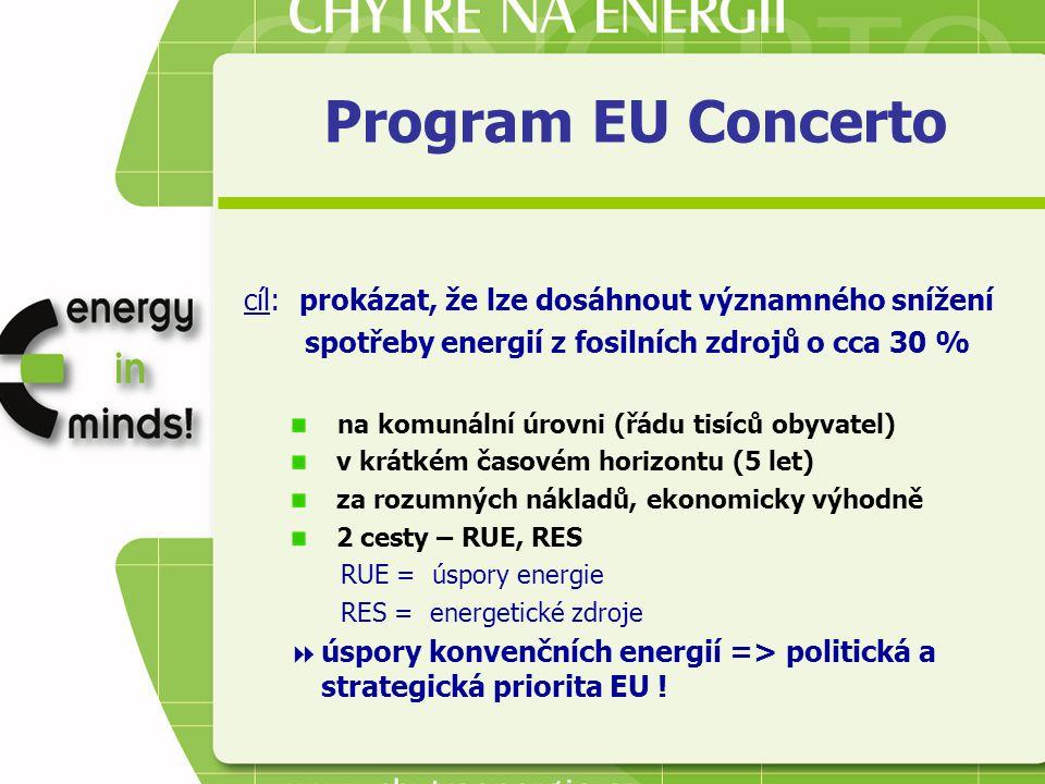 Program EU Concerto cíl: prokázat, že lze dosáhnout významného snížení spotřeby energií z fosilních zdrojů o cca 30 % na komunální úrovni (řádu tisíců obyvatel) v krátkém časovém horizontu (5 let) za rozumných nákladů, ekonomicky výhodně 2 cesty – RUE, RES RUE = úspory energie RES = energetické zdroje  úspory konvenčních energií => politická a strategická priorita EU !