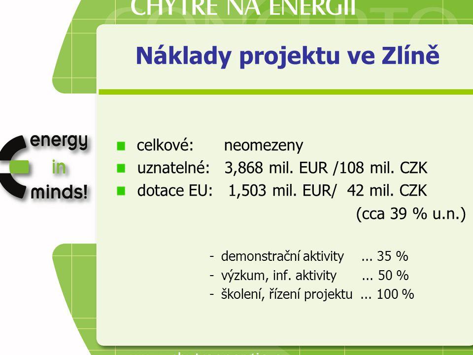 Náklady projektu ve Zlíně celkové: neomezeny uznatelné: 3,868 mil. EUR /108 mil. CZK dotace EU: 1,503 mil. EUR/ 42 mil. CZK (cca 39 % u.n.) -demonstra