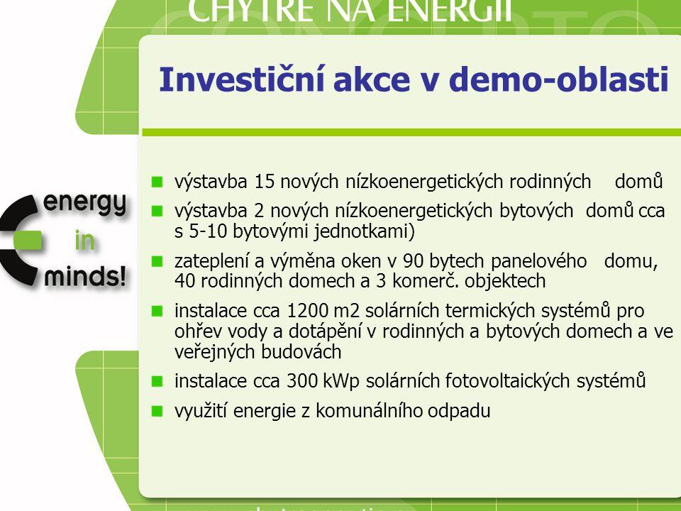 výstavba 15 nových nízkoenergetických rodinných domů výstavba 2 nových nízkoenergetických bytových domů cca s 5-10 bytovými jednotkami) zateplení a vý