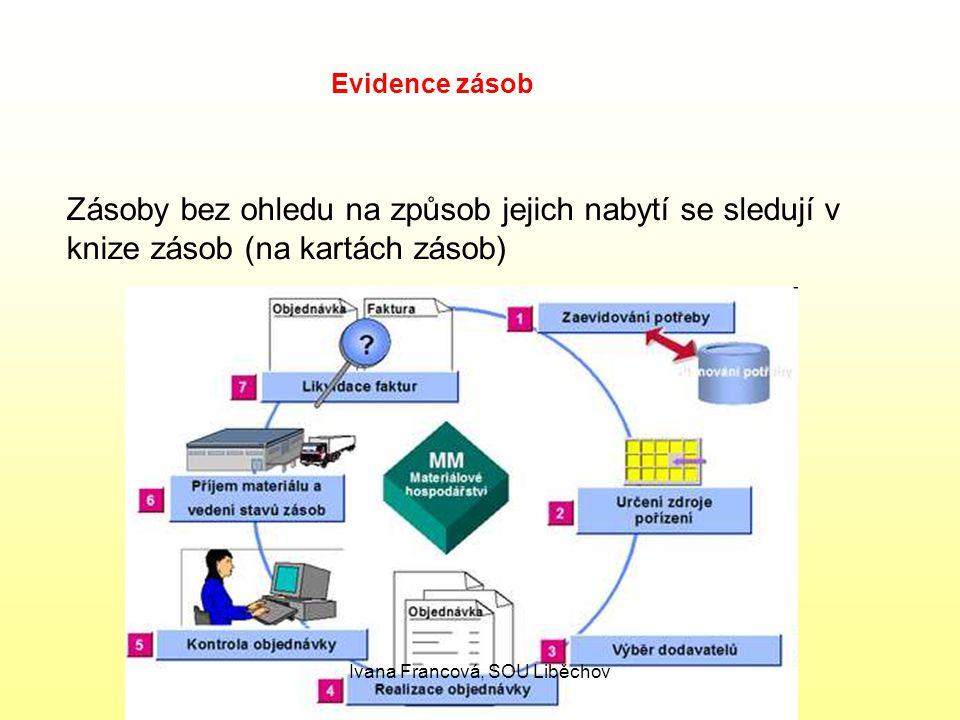 Evidence zásob Zásoby bez ohledu na způsob jejich nabytí se sledují v knize zásob (na kartách zásob) Ivana Francová, SOU Liběchov
