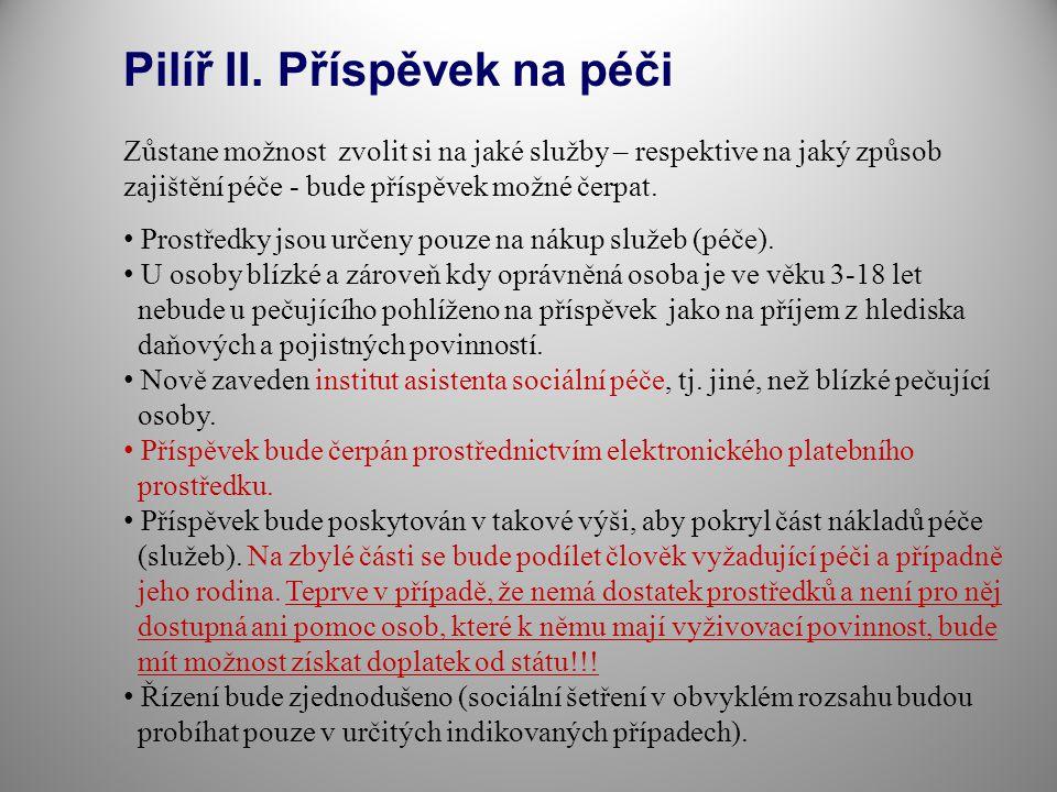 Pilíř II.