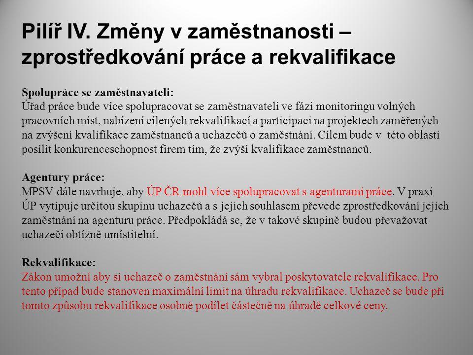 Pilíř IV.
