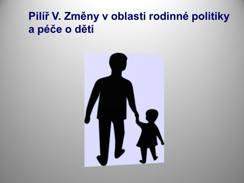Pilíř V. Změny v oblasti rodinné politiky a péče o děti