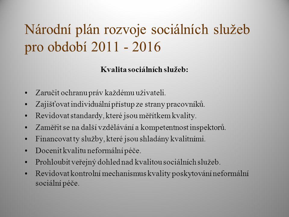 Národní plán rozvoje sociálních služeb pro období 2011 - 2016 Kvalita sociálních služeb: Zaručit ochranu práv každému uživateli.