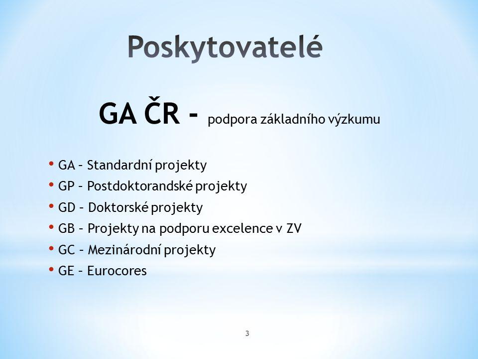 GA ČR - podpora základního výzkumu GA – Standardní projekty GP – Postdoktorandské projekty GD – Doktorské projekty GB – Projekty na podporu excelence v ZV GC – Mezinárodní projekty GE – Eurocores 3