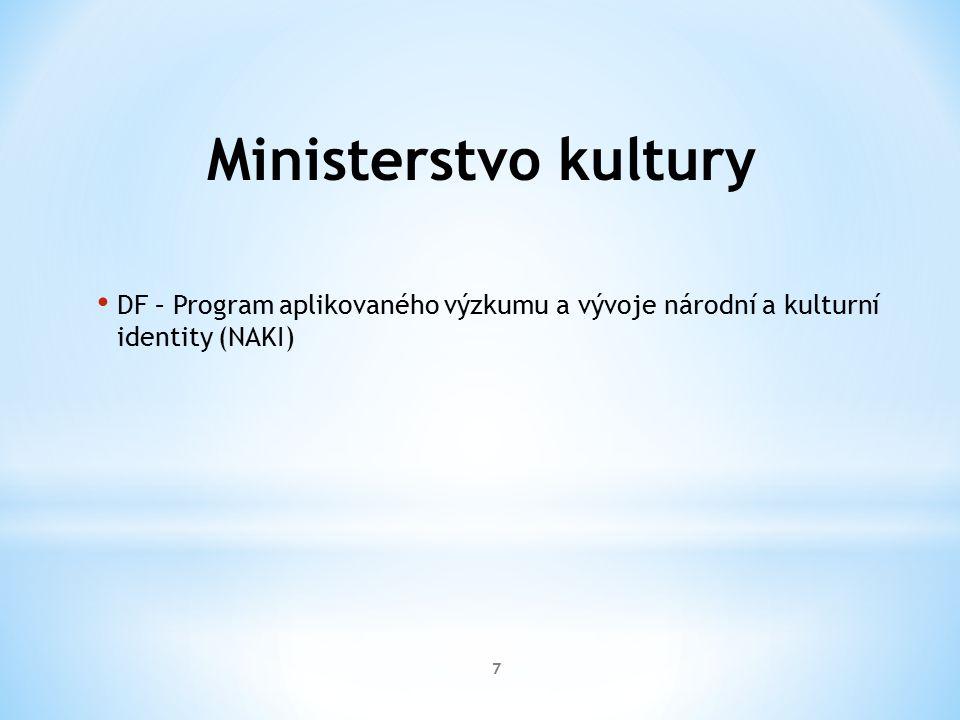 Ministerstvo kultury DF – Program aplikovaného výzkumu a vývoje národní a kulturní identity (NAKI) 7