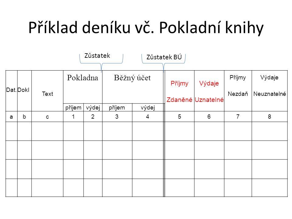 Označování dokladů Není předepsán způsob označování dokladů, pouze to, že musí tvořit uzavřenou číselnou řadu, např.: PP1 – pokladna příjem (založím desky s PP 2012) PVx – pokladna výdaj (založím desky s PV 2012) BVx – bankovní výpis(založím desky s BV 2012) FVx – faktura vydaná (ke knize FV 2012 založím desky s FD) FDx – faktura došlá (ke knize FD 2012 založím desky s FD)