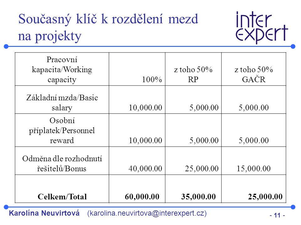 Karolína Neuvirtová(karolina.neuvirtova@interexpert.cz) - 11 - Současný klíč k rozdělení mezd na projekty Pracovní kapacita/Working capacity100% z toh