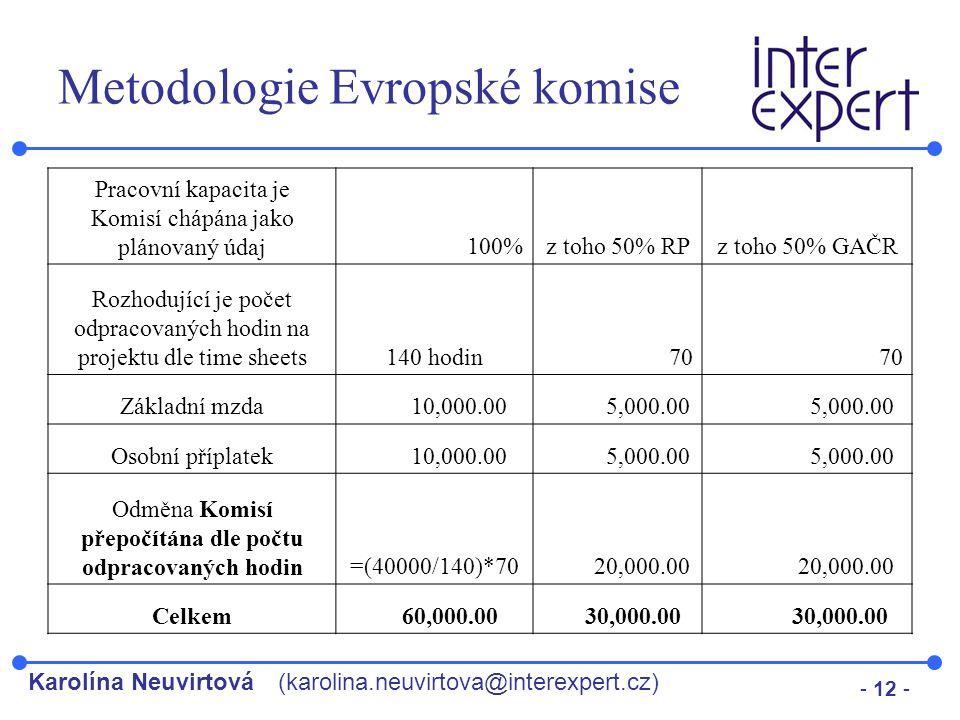 Karolína Neuvirtová(karolina.neuvirtova@interexpert.cz) - 12 - Metodologie Evropské komise Pracovní kapacita je Komisí chápána jako plánovaný údaj100%