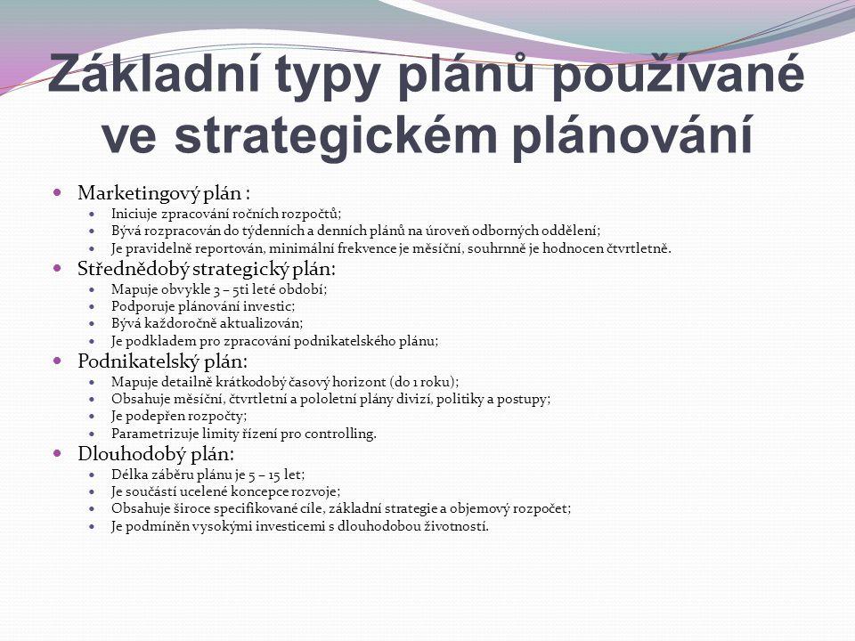 Základní typy plánů používané ve strategickém plánování Marketingový plán : Iniciuje zpracování ročních rozpočtů; Bývá rozpracován do týdenních a denních plánů na úroveň odborných oddělení; Je pravidelně reportován, minimální frekvence je měsíční, souhrnně je hodnocen čtvrtletně.