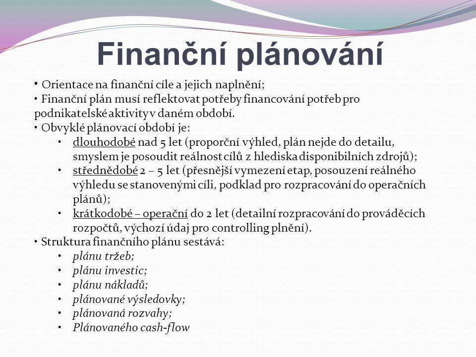 Orientace na finanční cíle a jejich naplnění; Finanční plán musí reflektovat potřeby financování potřeb pro podnikatelské aktivity v daném období. Obv