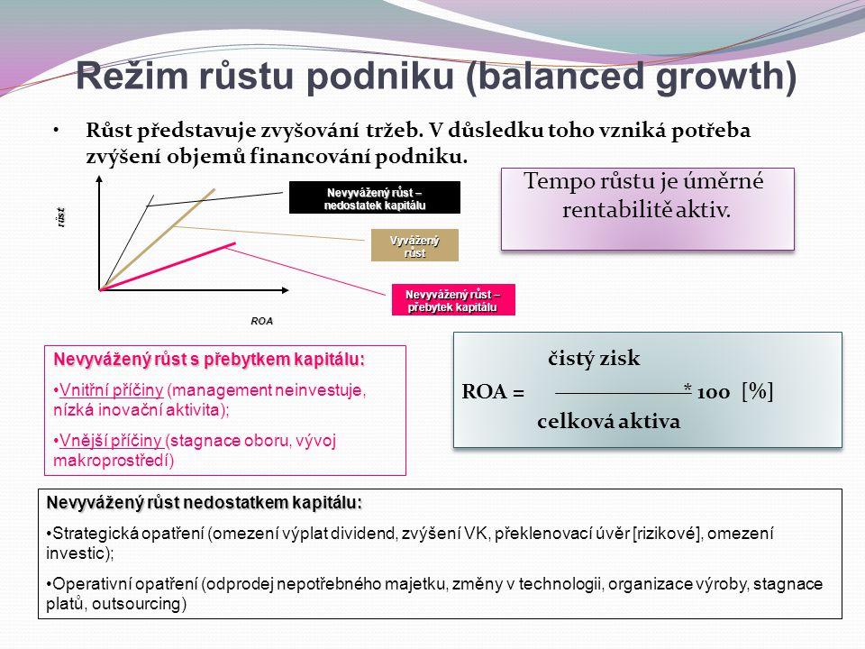 Režim růstu podniku (balanced growth) Růst představuje zvyšování tržeb. V důsledku toho vzniká potřeba zvýšení objemů financování podniku. Tempo růstu