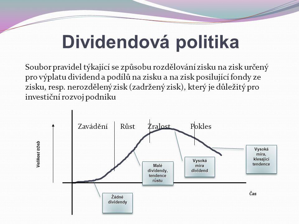 Soubor pravidel týkající se způsobu rozdělování zisku na zisk určený pro výplatu dividend a podílů na zisku a na zisk posilující fondy ze zisku, resp.