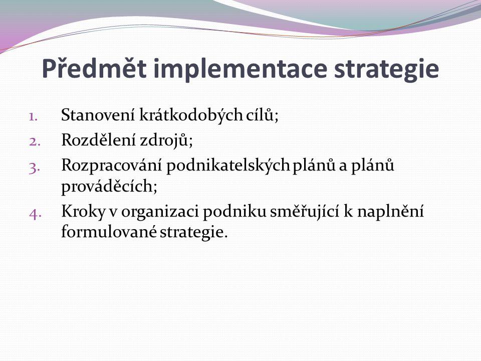 Předmět implementace strategie 1.Stanovení krátkodobých cílů; 2.
