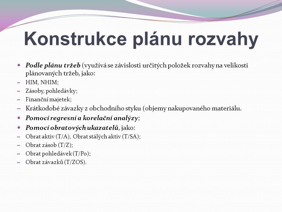 Konstrukce plánu rozvahy Podle plánu tržeb (využívá se závislosti určitých položek rozvahy na velikosti plánovaných tržeb, jako: – HIM, NHIM; – Zásoby