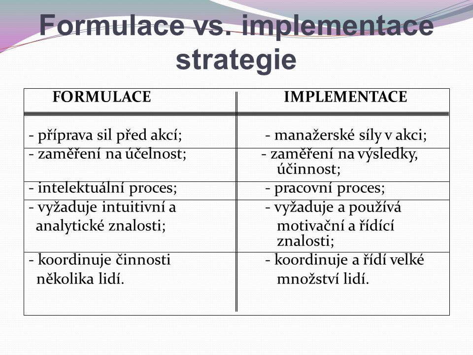 Formulace vs. implementace strategie FORMULACE IMPLEMENTACE - příprava sil před akcí;- manažerské síly v akci; - zaměření na účelnost; - zaměření na v