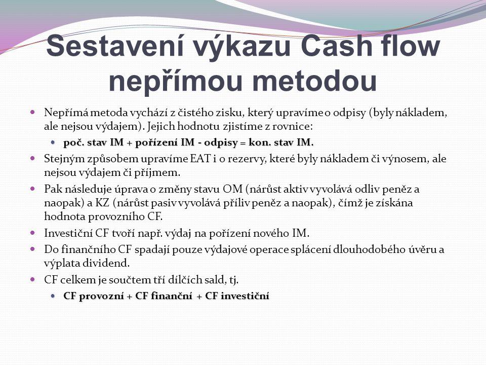 Sestavení výkazu Cash flow nepřímou metodou Nepřímá metoda vychází z čistého zisku, který upravíme o odpisy (byly nákladem, ale nejsou výdajem). Jejic