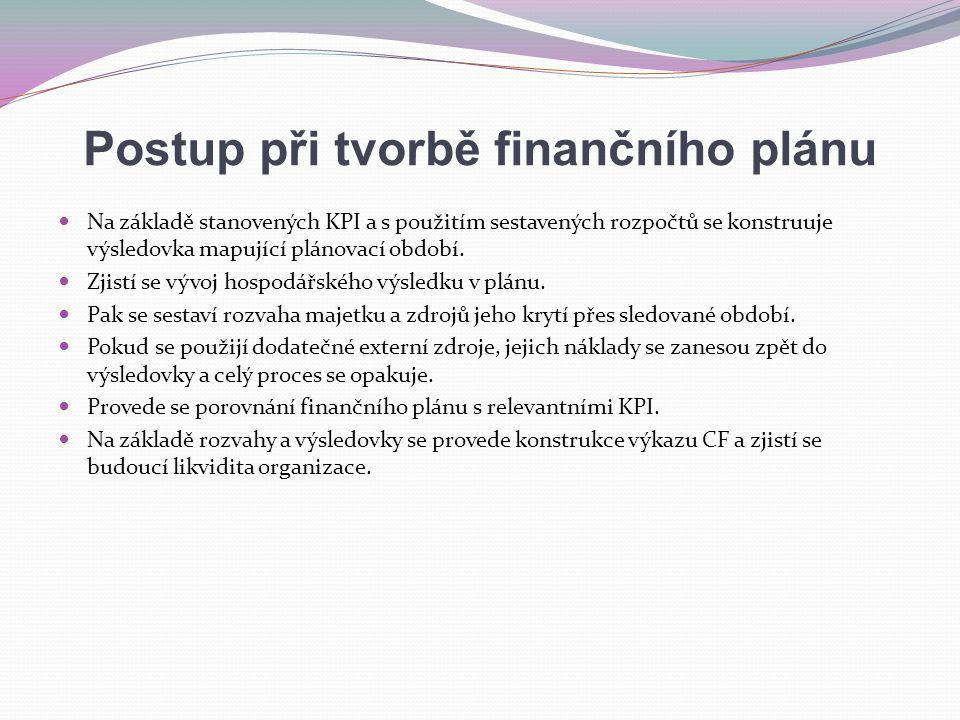 Postup při tvorbě finančního plánu Na základě stanovených KPI a s použitím sestavených rozpočtů se konstruuje výsledovka mapující plánovací období. Zj