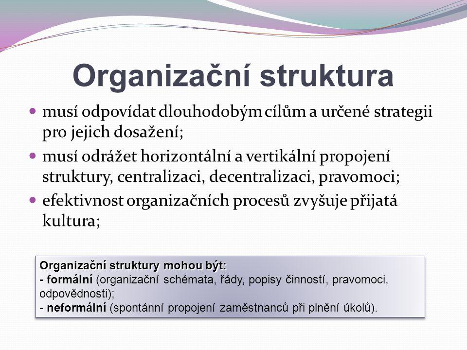 Organizační struktura musí odpovídat dlouhodobým cílům a určené strategii pro jejich dosažení; musí odrážet horizontální a vertikální propojení struktury, centralizaci, decentralizaci, pravomoci; efektivnost organizačních procesů zvyšuje přijatá kultura; Organizační struktury mohou být: - formální (organizační schémata, řády, popisy činností, pravomoci, odpovědnosti); - neformální (spontánní propojení zaměstnanců při plnění úkolů).
