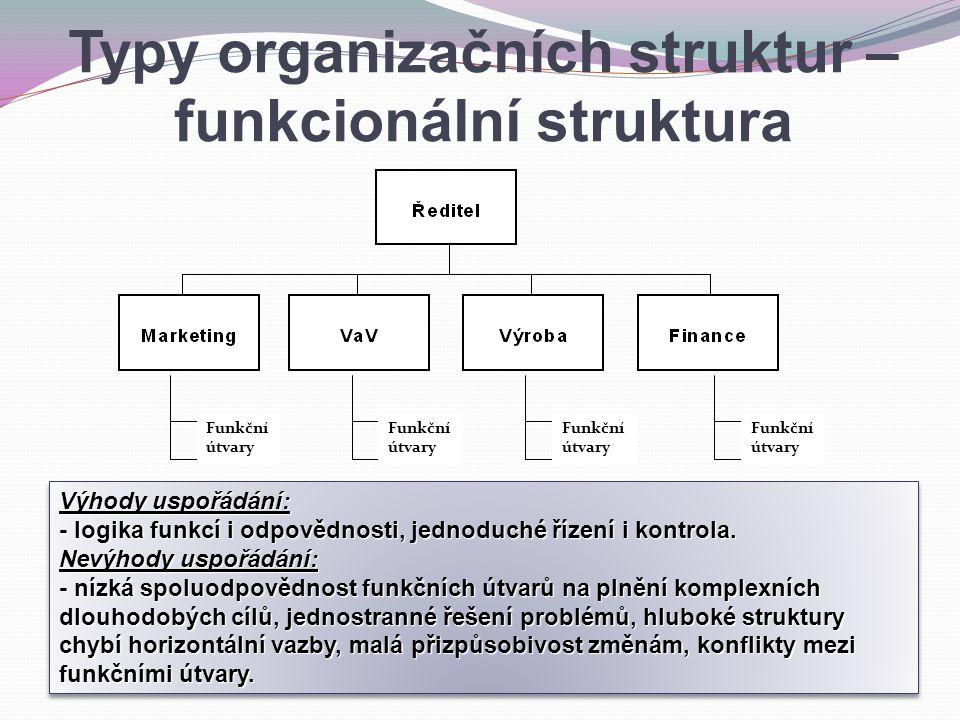 Výhody uspořádání: - logika funkcí i odpovědnosti, jednoduché řízení i kontrola. Nevýhody uspořádání: - nízká spoluodpovědnost funkčních útvarů na pln