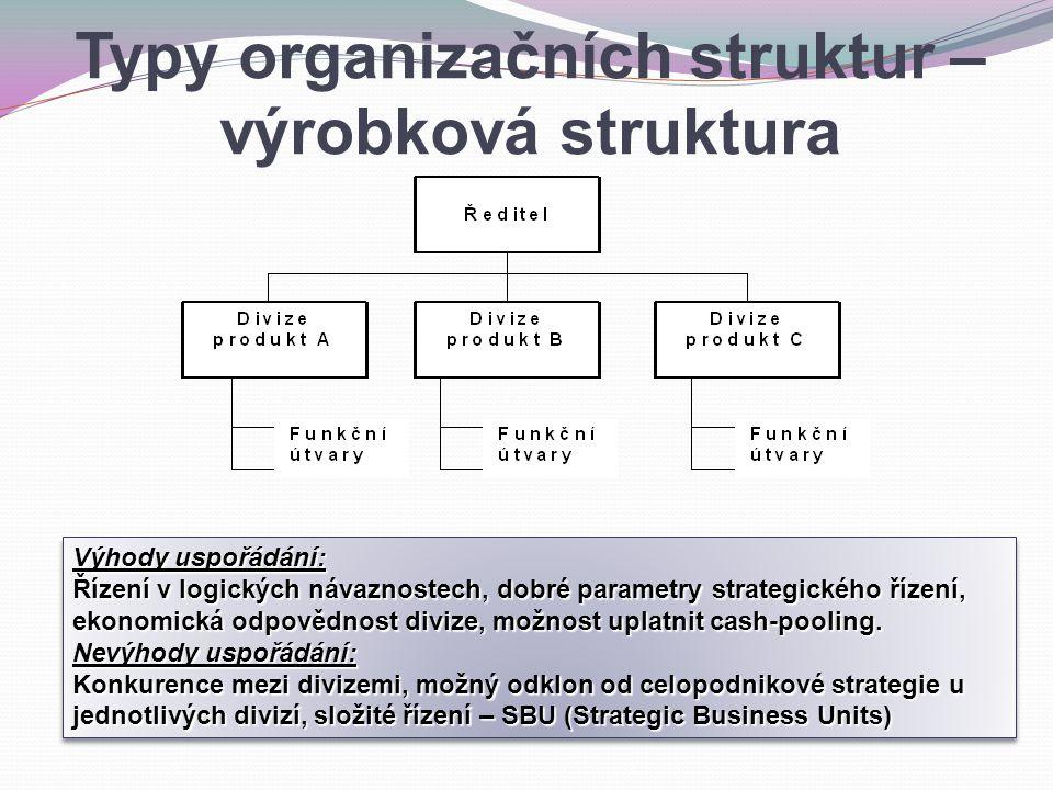 Výhody uspořádání: Řízení v logických návaznostech, dobré parametry strategického řízení, ekonomická odpovědnost divize, možnost uplatnit cash-pooling.