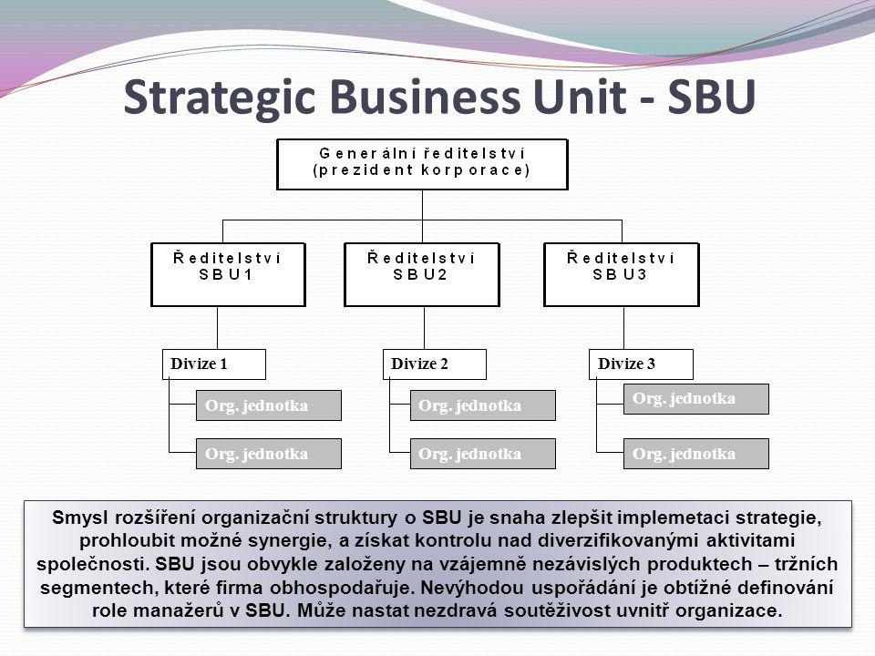 Smysl rozšíření organizační struktury o SBU je snaha zlepšit implemetaci strategie, prohloubit možné synergie, a získat kontrolu nad diverzifikovanými