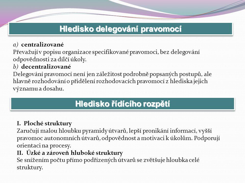 Hledisko delegování pravomocí a) centralizované Převažují v popisu organizace specifikované pravomoci, bez delegování odpovědnosti za dílčí úkoly. b)