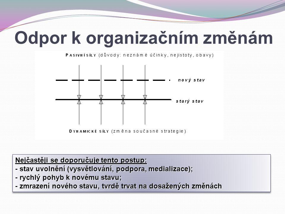 Nejčastěji se doporučuje tento postup: - stav uvolnění (vysvětlování, podpora, medializace); - rychlý pohyb k novému stavu; - zmrazení nového stavu, tvrdě trvat na dosažených změnách Nejčastěji se doporučuje tento postup: - stav uvolnění (vysvětlování, podpora, medializace); - rychlý pohyb k novému stavu; - zmrazení nového stavu, tvrdě trvat na dosažených změnách Odpor k organizačním změnám