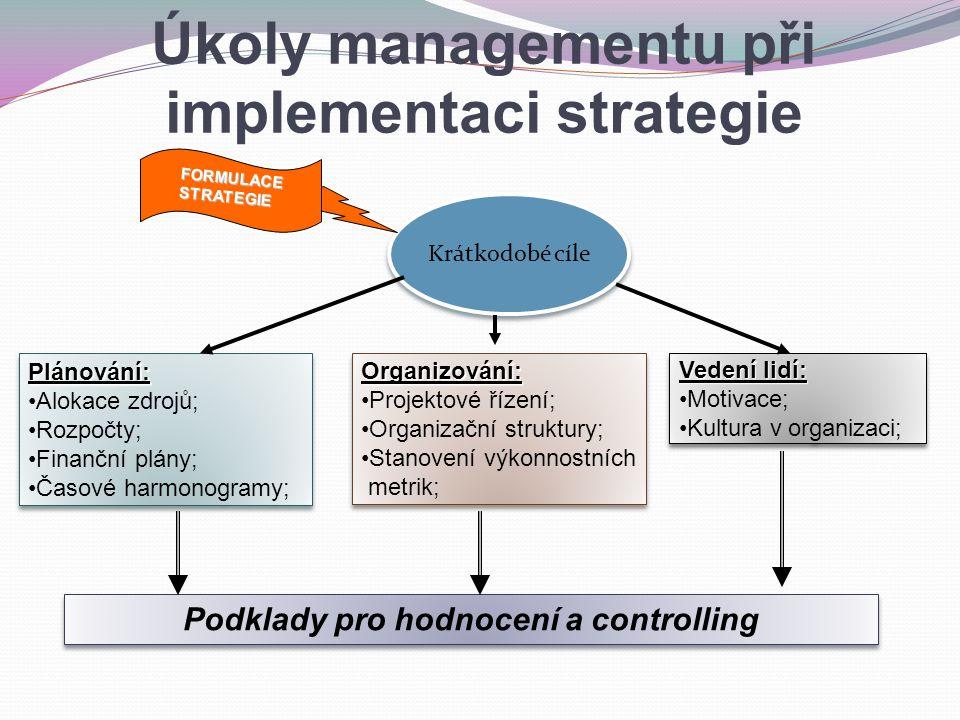 Krátkodobé cíle Plánování: Alokace zdrojů; Rozpočty; Finanční plány; Časové harmonogramy;Plánování: Alokace zdrojů; Rozpočty; Finanční plány; Časové harmonogramy; Vedení lidí: Motivace; Kultura v organizaci; Vedení lidí: Motivace; Kultura v organizaci;Organizování: Projektové řízení; Organizační struktury; Stanovení výkonnostních metrik;Organizování: Projektové řízení; Organizační struktury; Stanovení výkonnostních metrik; Podklady pro hodnocení a controlling FORMULACE STRATEGIE Úkoly managementu při implementaci strategie