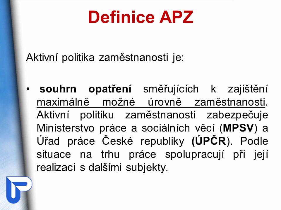 Definice APZ Aktivní politika zaměstnanosti je: souhrn opatření směřujících k zajištění maximálně možné úrovně zaměstnanosti. Aktivní politiku zaměstn