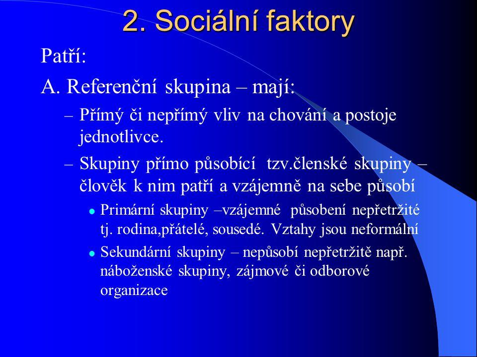2. Sociální faktory Patří: A. Referenční skupina – mají: – Přímý či nepřímý vliv na chování a postoje jednotlivce. – Skupiny přímo působící tzv.člensk
