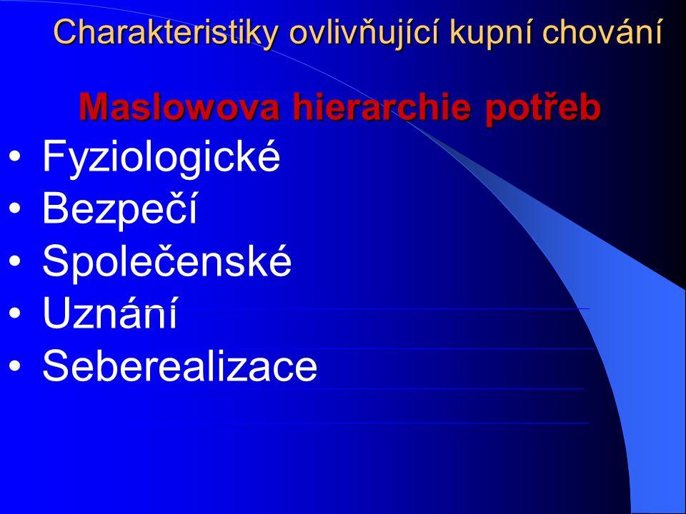 Maslowova hierarchie potřeb Fyziologické Bezpečí Společenské Uznání Seberealizace Charakteristiky ovlivňující kupní chování
