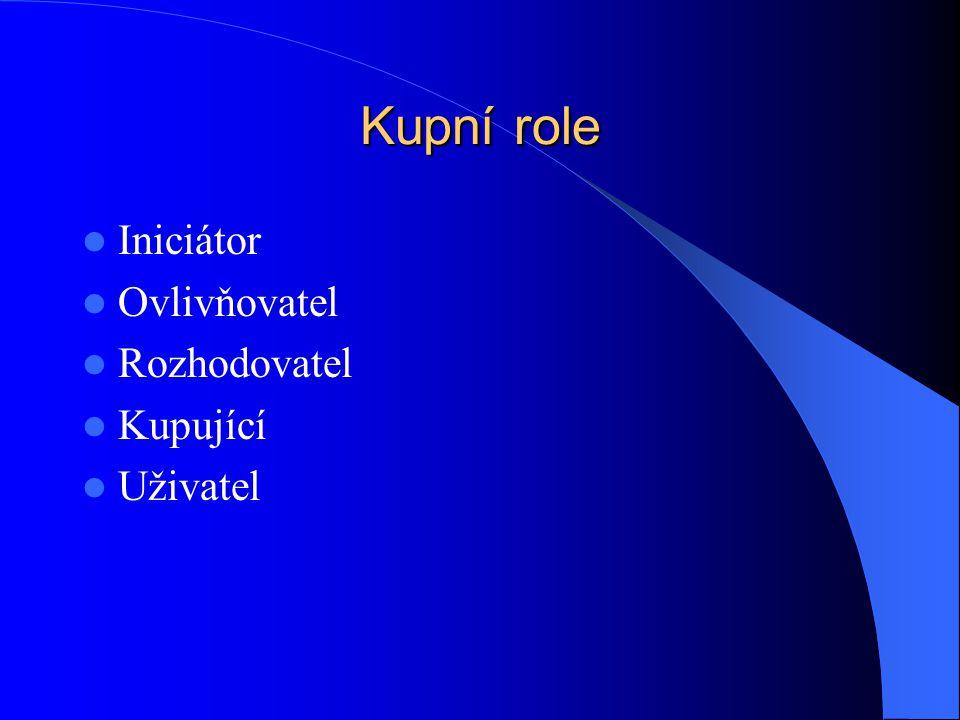 Kupní role Iniciátor Ovlivňovatel Rozhodovatel Kupující Uživatel
