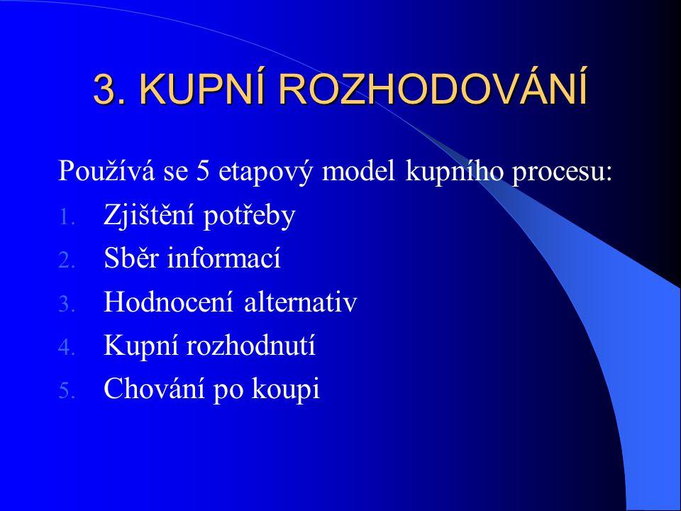 3. KUPNÍ ROZHODOVÁNÍ Používá se 5 etapový model kupního procesu: 1. Zjištění potřeby 2. Sběr informací 3. Hodnocení alternativ 4. Kupní rozhodnutí 5.