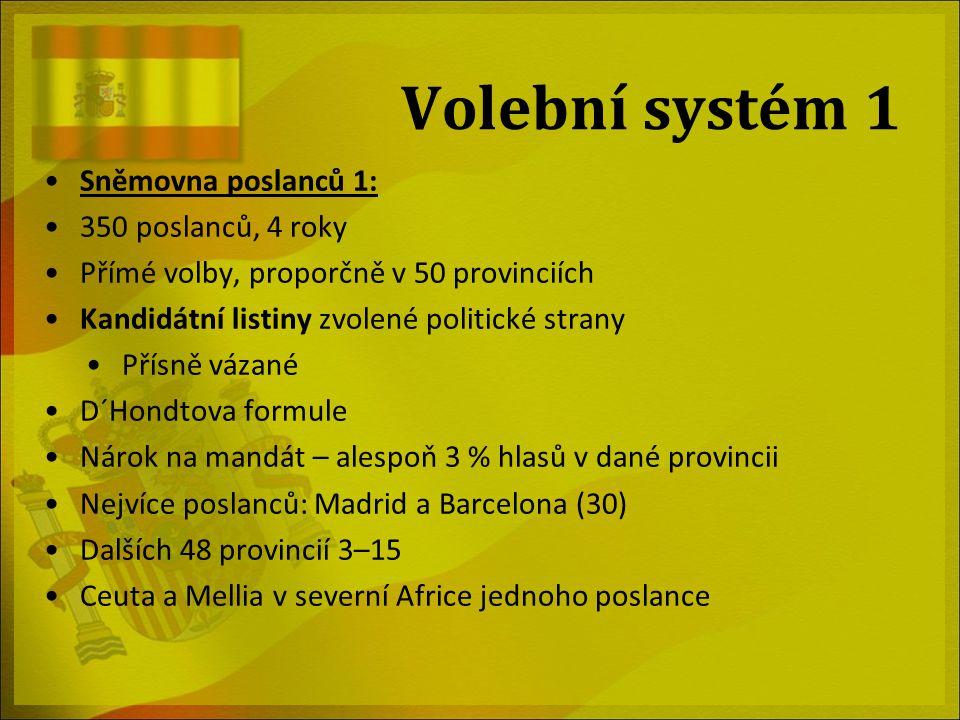 Volební systém 1 Sněmovna poslanců 1: 350 poslanců, 4 roky Přímé volby, proporčně v 50 provinciích Kandidátní listiny zvolené politické strany Přísně