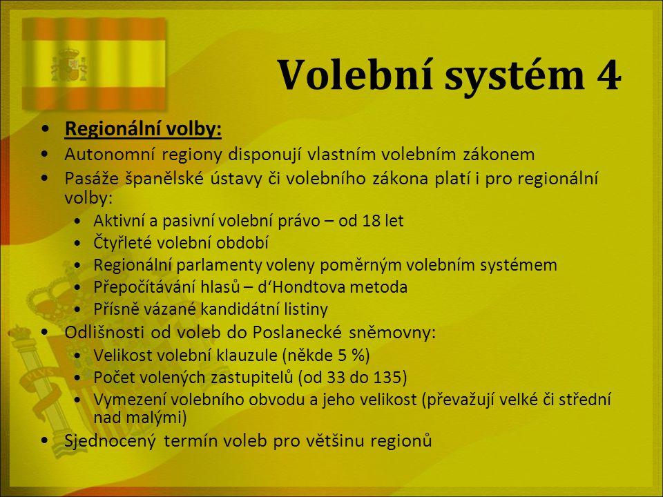 Volební systém 4 Regionální volby: Autonomní regiony disponují vlastním volebním zákonem Pasáže španělské ústavy či volebního zákona platí i pro regio