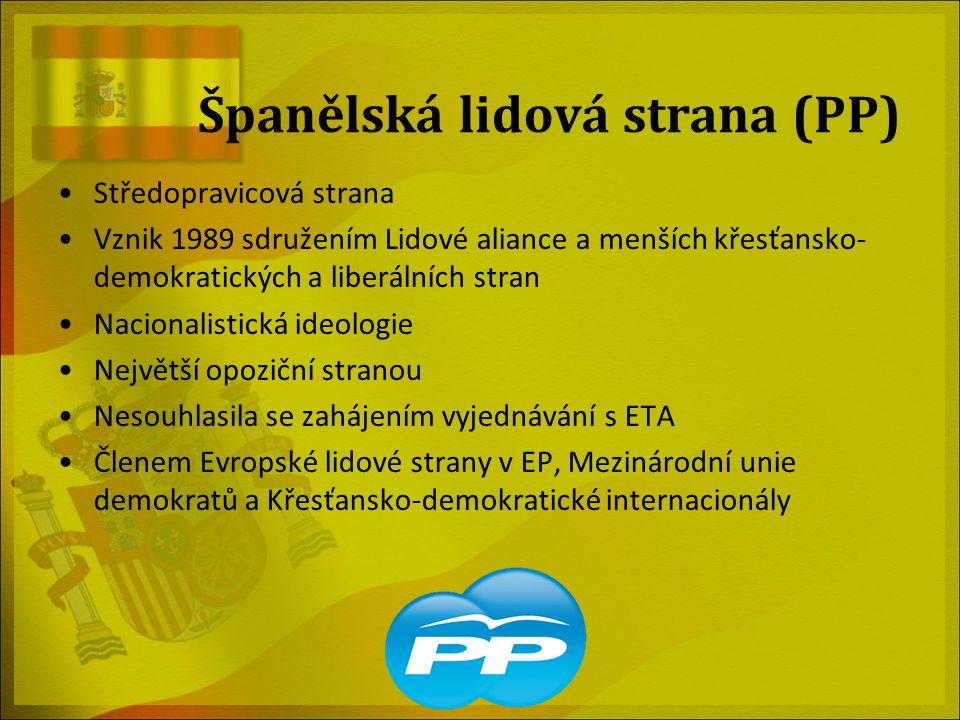 Španělská lidová strana (PP) Středopravicová strana Vznik 1989 sdružením Lidové aliance a menších křesťansko- demokratických a liberálních stran Nacio