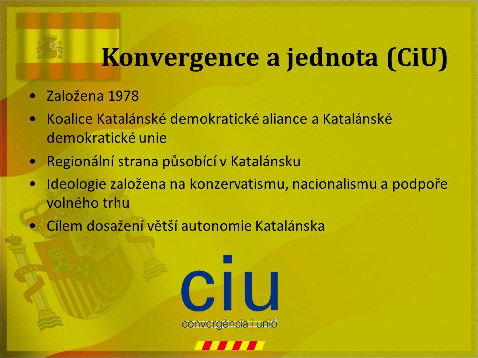 Konvergence a jednota (CiU) Založena 1978 Koalice Katalánské demokratické aliance a Katalánské demokratické unie Regionální strana působící v Kataláns