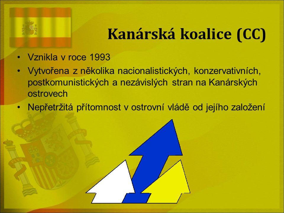 Kanárská koalice (CC) Vznikla v roce 1993 Vytvořena z několika nacionalistických, konzervativních, postkomunistických a nezávislých stran na Kanárskýc