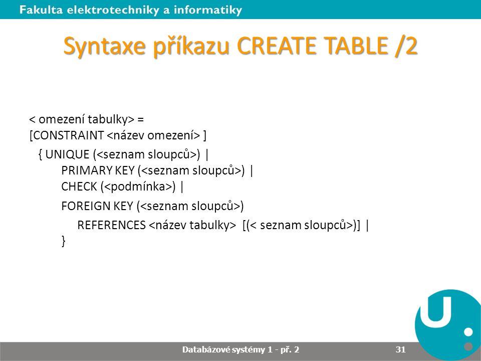 Syntaxe příkazu CREATE TABLE /2 = [CONSTRAINT ] { UNIQUE ( ) | PRIMARY KEY ( ) | CHECK ( ) | FOREIGN KEY ( ) REFERENCES [( )] | } Databázové systémy 1