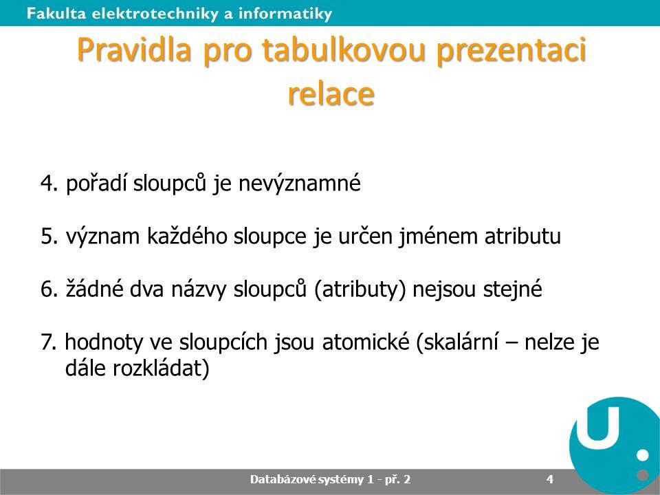 Pravidla pro tabulkovou prezentaci relace 4. pořadí sloupců je nevýznamné 5. význam každého sloupce je určen jménem atributu 6. žádné dva názvy sloupc