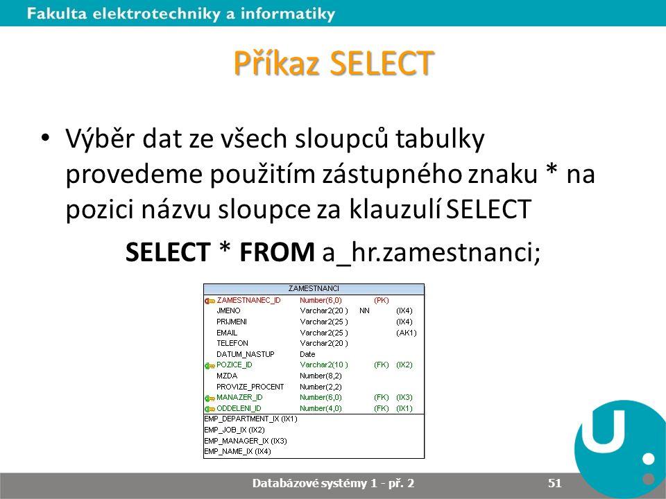 Příkaz SELECT Výběr dat ze všech sloupců tabulky provedeme použitím zástupného znaku * na pozici názvu sloupce za klauzulí SELECT SELECT * FROM a_hr.z