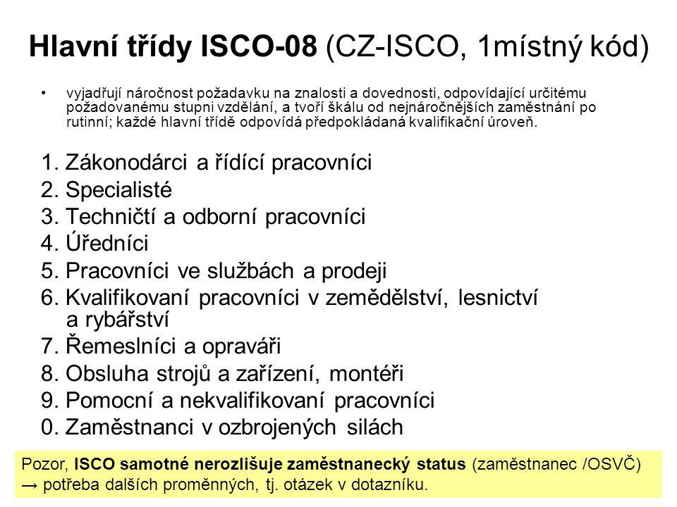 Hlavní třídy ISCO-08 (CZ-ISCO, 1místný kód) vyjadřují náročnost požadavku na znalosti a dovednosti, odpovídající určitému požadovanému stupni vzdělání, a tvoří škálu od nejnáročnějších zaměstnání po rutinní; každé hlavní třídě odpovídá předpokládaná kvalifikační úroveň.