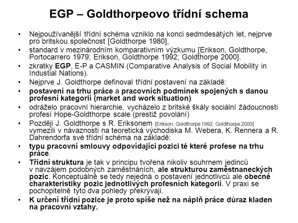 EGP – Goldthorpeovo třídní schema Nejpoužívanější třídní schéma vzniklo na konci sedmdesátých let, nejprve pro britskou společnost [Goldthorpe 1980], standard v mezinárodním komparativním výzkumu [Erikson, Goldthorpe, Portocarrero 1979; Erikson, Goldthorpe 1992; Goldthorpe 2000].