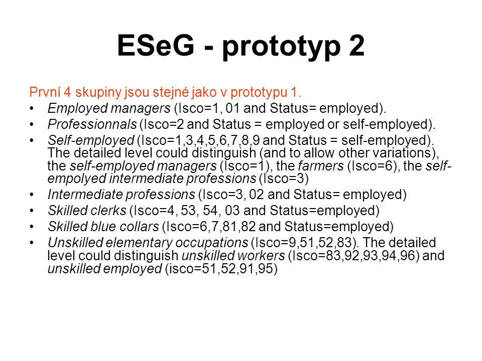 ESeG - prototyp 2 První 4 skupiny jsou stejné jako v prototypu 1.